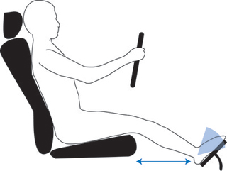 Make sure your seat is far enough back. Knees slightly bent and not touching the seat. Leaving enough space to lift your feet on the pedals and to shift your legs and pelvis.