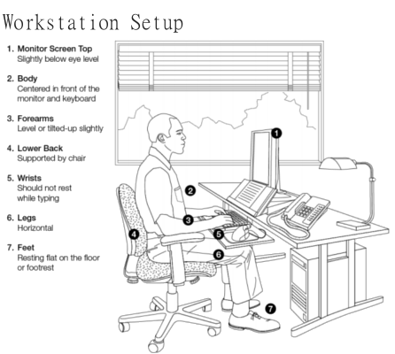 ergonomic workstation setup