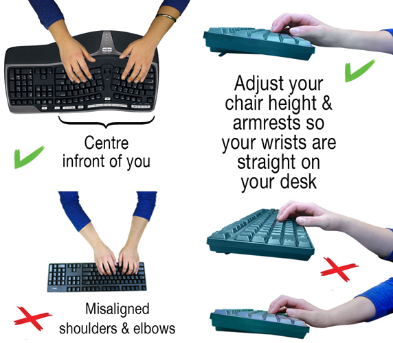 When typing on a keyboard center your hands in front of you. Adjust your chair height & armrests so your wrists are straight on your desk