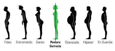 Where do you stand? Find your posture stance!
